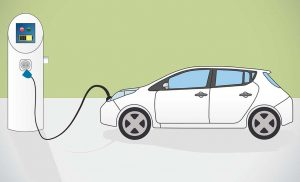 electric vehicle installtion