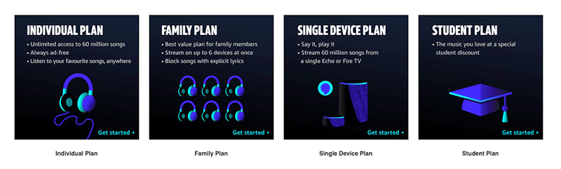 Different Amazon Music Unlimited Plan
